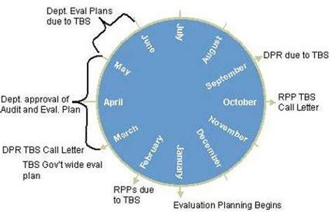 A Strategic Plan for Internal Audit - Ia Online Home