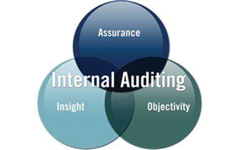 Internal Audit - Business and Finance - Business and
